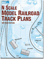 N-SCALE MODEL RR TRACK PLANS